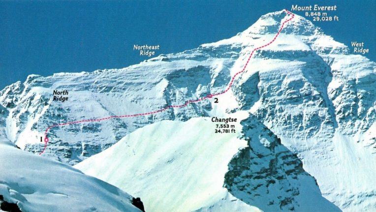 Mount Everest : जगातील सर्वांत उंच पर्वतशिखर