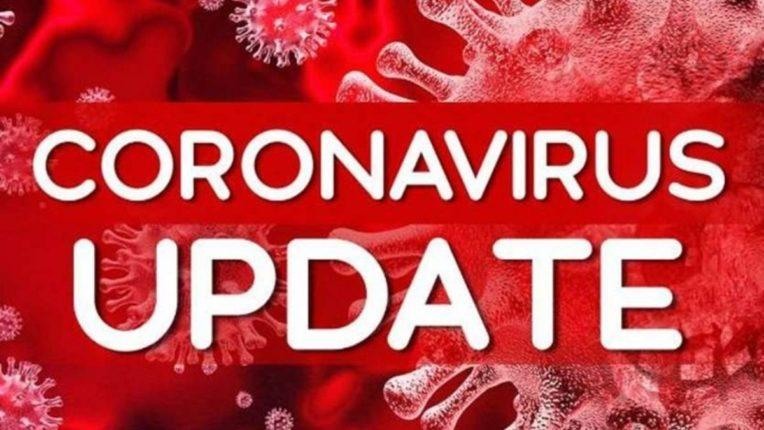 राज्यात १४,१५२ नव्या कोरोना रुग्णांची नोंद, २८९ जणांचा कोरोनाने घेतला बळी
