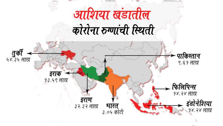 आशियामधील कोरोनाची अवस्था : दुसरी लाट कमकुवत होताच तिसऱ्या लाटेच्या धोक्याची भारतावर टांगती तलवार, इतर आशियाई देशांची स्थिती काय आहे ते जाणून घ्या