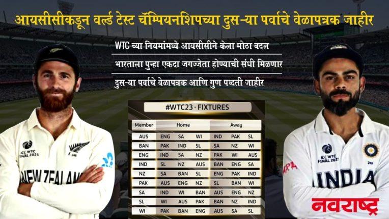 वर्ल्ड टेस्ट चॅम्पियनशिपच्या दुसऱ्या पर्वाचे वेळापत्रक आणि गुणपद्धती जाहीर, भारताला पुन्हा एकदा जगज्जेता होण्याची सुवर्णसंधी ; कधी, कुठे आणि कोणत्या संघासोबत होणार सामने?