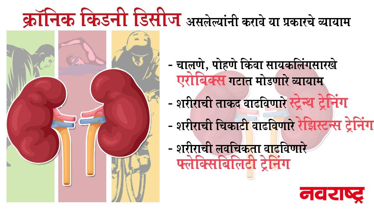 chronik kidney disease