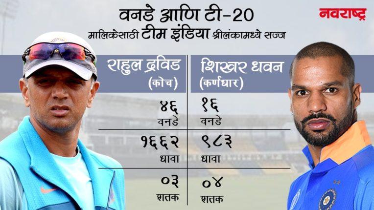 टीम इंडिया आणि श्रीलंकामध्ये होणार वनडे आणि टी-२० मालिकेचा थरार, राहुल द्रविड टीमसह सज्ज