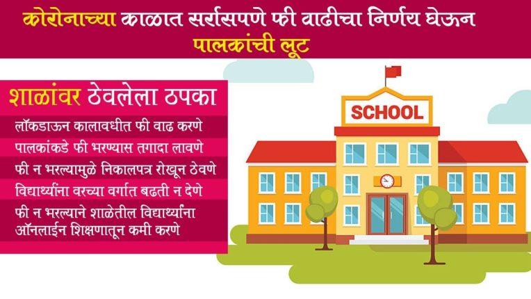 मुंबई-नवी मुंबईतील शाळांचा 'फी' भरण्यासाठी पालकांकडे तगादा, आठ शाळांची होणार NOC रद्द