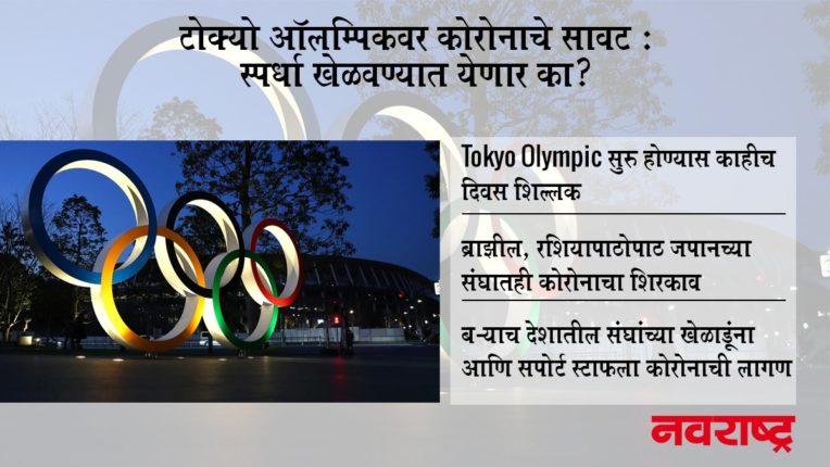 टोक्यो ऑलम्पिकवर कोरोनाचे वादळ, रशियापाठोपाठ जपानच्या ५ ऑलम्पिक कर्मचाऱ्यांना कोरोनाची बाधा