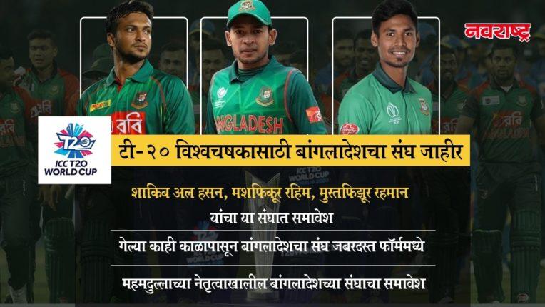 पुढील महिन्यात होणाऱ्या टी-२० विश्वचषक स्पर्धेसाठी बांगलादेशचा संघ जाहीर, 'या' अष्टपैलूकडे सोपवली नेतृत्वाची धुरा