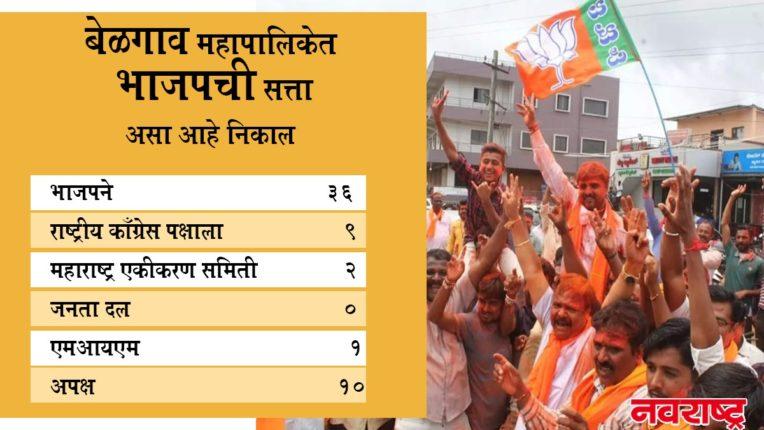बेळगाव महापालिकेत भाजपची सत्ता ; महाराष्ट्र एकीकरण समितीचा धुवा दोन जागांवर समाधान