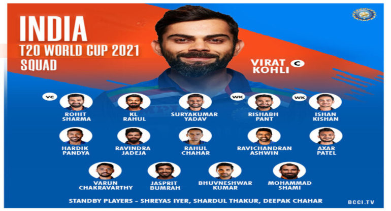 भारतीय संघाची घोषणा झाली, 'या' खेळाडूंचा संघात समावेश ; धोनी बजावणार मेंटॉरची भूमिका