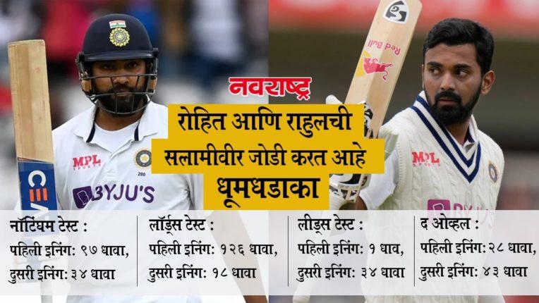 चौथ्या कसोटीच्या तिसऱ्या दिवशी विकेट वाचवण्यासाठी टीम इंडियाची नजर, सलमीवीर जोडी रोहित-राहुलची तुफानी खेळी