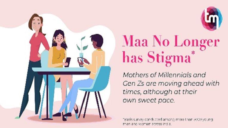 मातांच्या मनात आता पूर्वग्रह नाही : ५० टक्के मातांनी दिली डेटिंग ॲप्सला पसंती; मुंबईतील तरुण स्त्री पुरुषांच्या ८०% माता प्रेमविवाहाच्या बाजूने